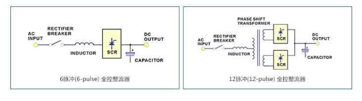 产品规格:   输出电压:dc48v,dc110v,dc220v 输出容量:50a~3000a 充电